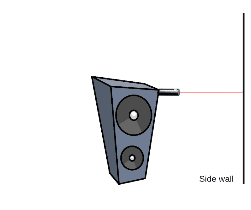 exact loudspeaker placement - distance from side wall