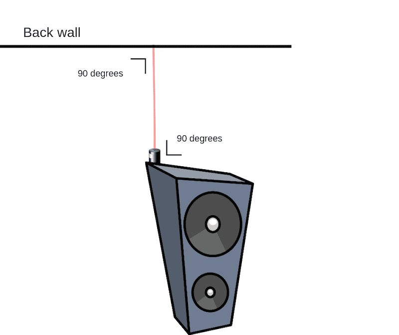 loudspeaker placement speaker - distance from back wall
